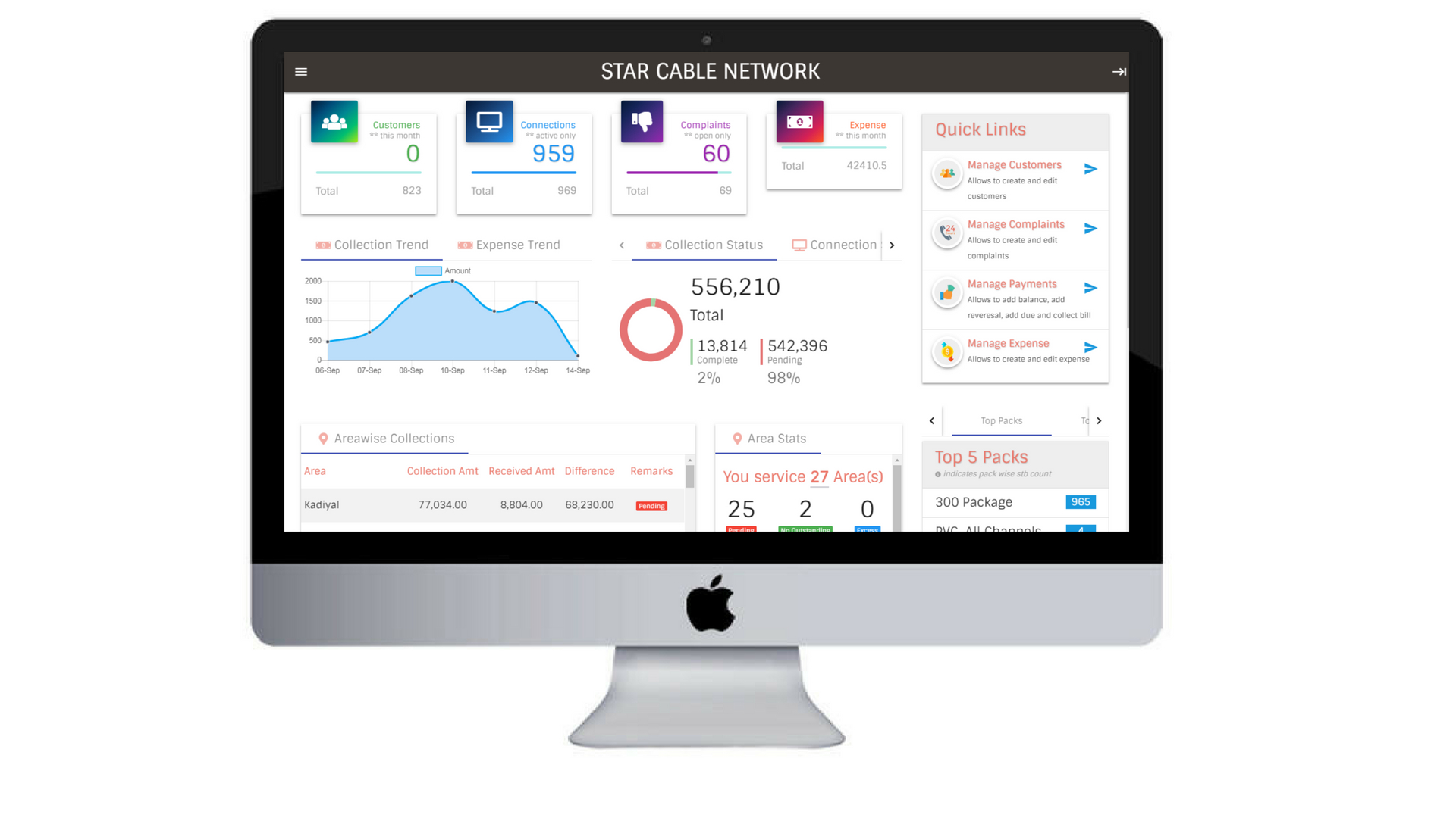 Local Cable Tv Operator Billing Software Set Top Box Crm